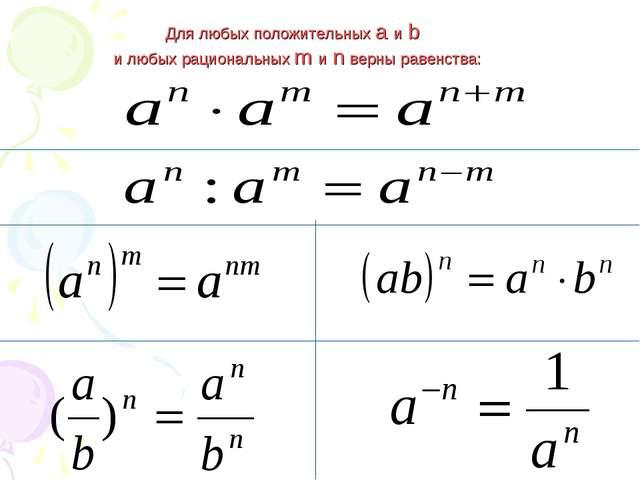 Для любых положительных a и b и любых рациональных m и n верны равенства: