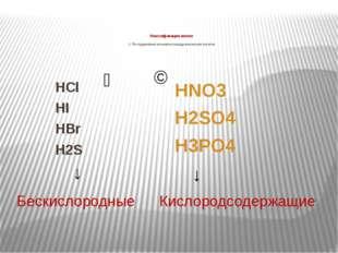 Классификация кислот 1. По содержанию атомов кислорода в молекуле кислоты HCl