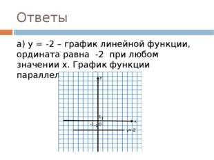 Ответы а) у = -2 – график линейной функции, ордината равна -2 при любом значе