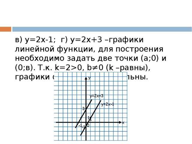 в) у=2х-1; г) у=2х+3 –графики линейной функции, для построения необходимо за...