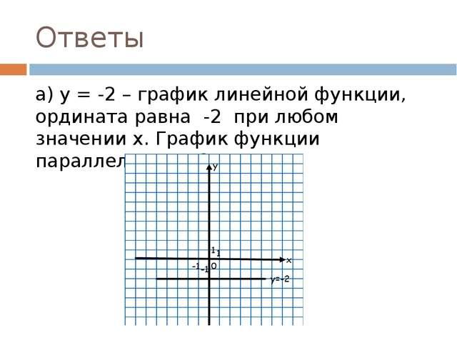 Ответы а) у = -2 – график линейной функции, ордината равна -2 при любом значе...