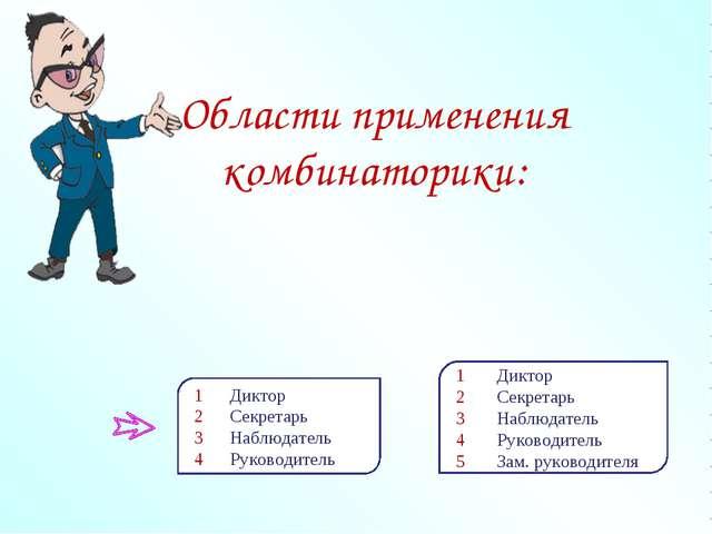 Области применения комбинаторики: 1 Диктор 2 Секретарь 3 Наблюдатель 4 Руково...