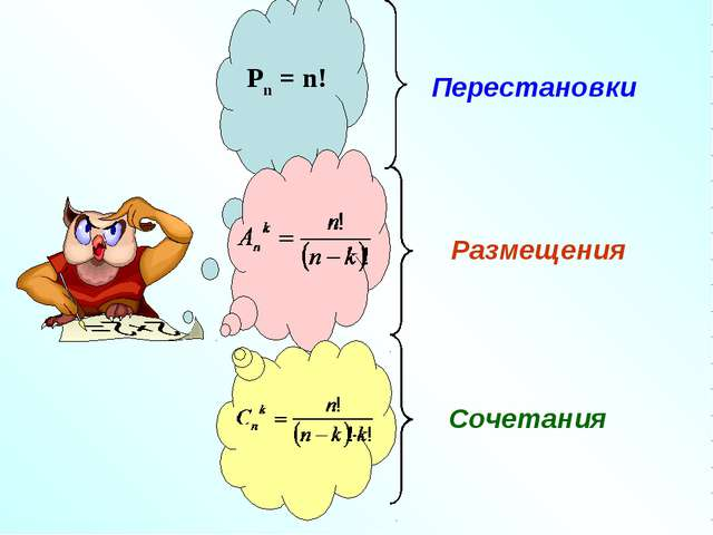 Pn = n! Перестановки Размещения Сочетания