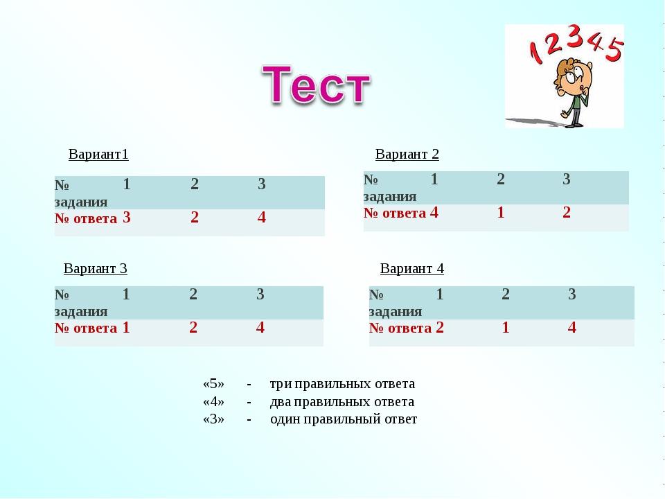 Вариант1 Вариант 2 Вариант 3 Вариант 4 «5» - три правильных ответа «4» - два...