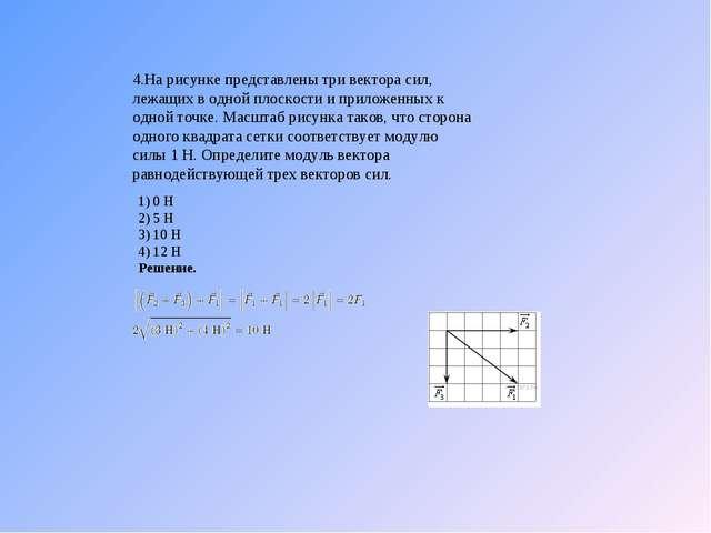 4.На рисунке представлены три вектора сил, лежащих в одной плоскости и прилож...
