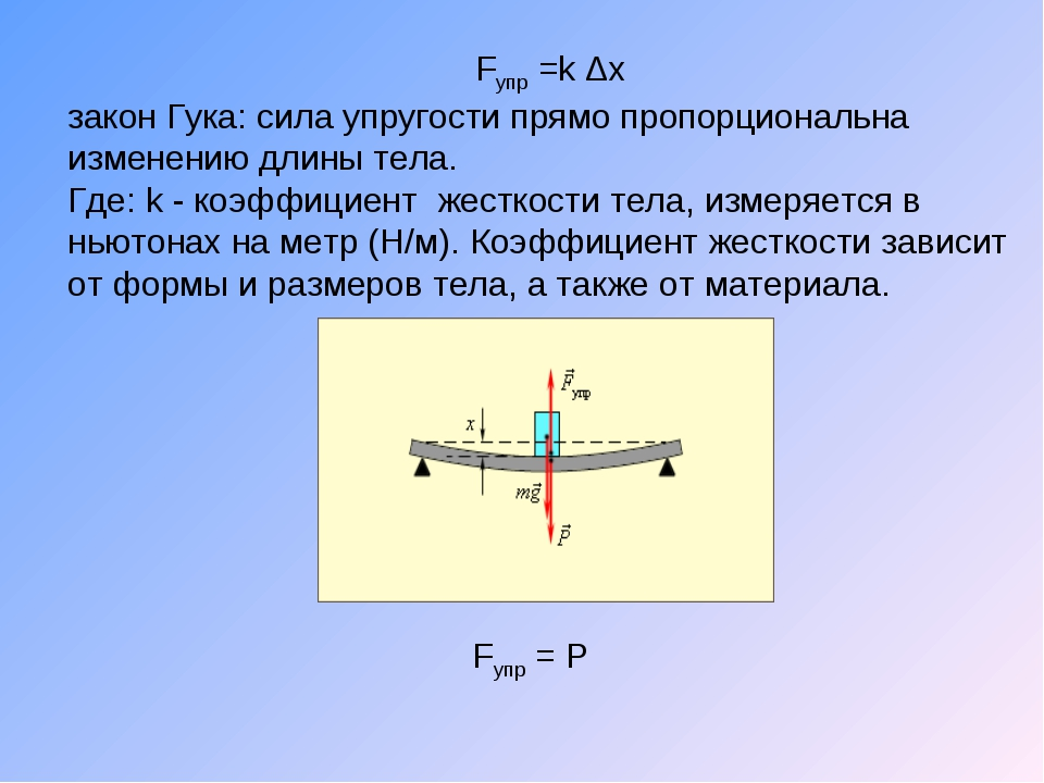 Fупр =k Δх закон Гука: сила упругости прямо пропорциональна изменению длины т...