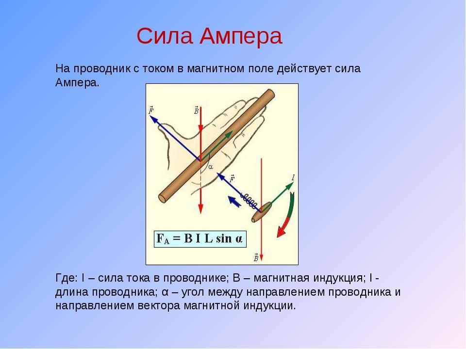 Сила Ампера На проводник с током в магнитном поле действует сила Ампера. Где:...