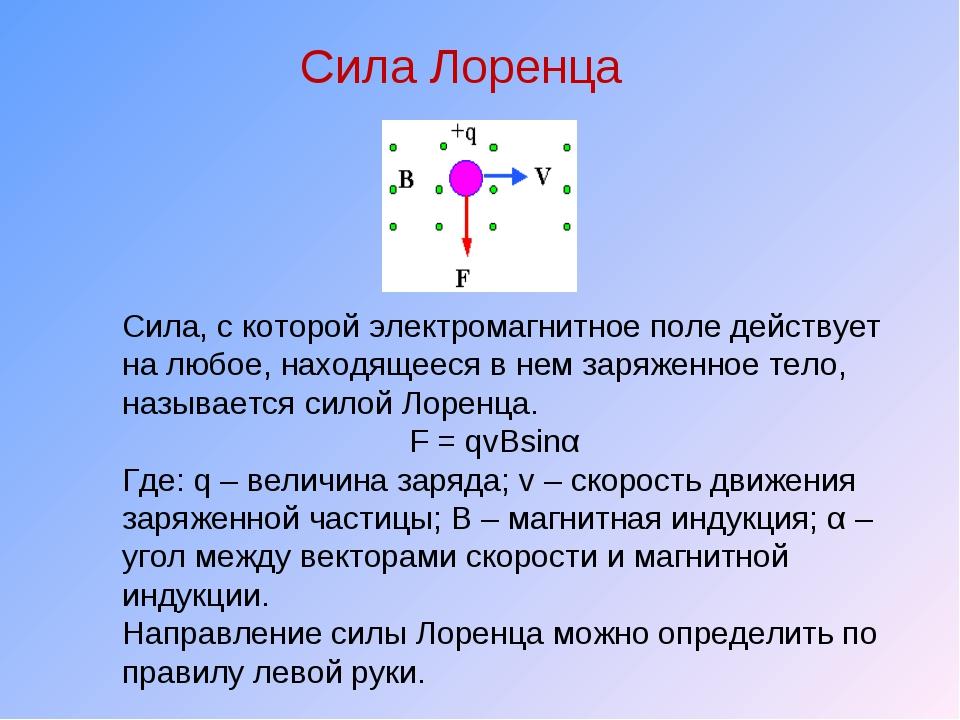 Сила Лоренца Сила, с которой электромагнитное поле действует на любое, находя...