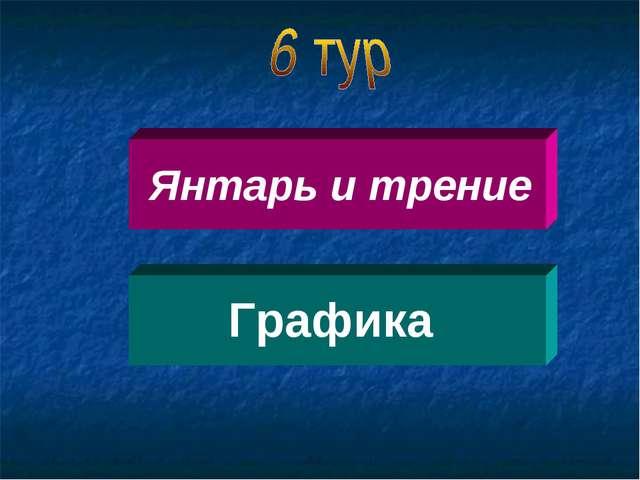 Янтарь и трение Графика
