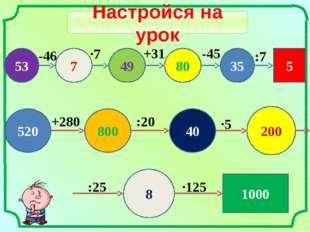 Настройся на урок 53 7 49 80 35 5 -46 ·7 +31 -45 :7 520 800 40 200 8 1000 +28