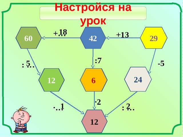 Настройся на урок 60 42 29 6 12 12 24 +13 -5 :7 ·2 +… 18 : … 2 : … 5 ·… 1