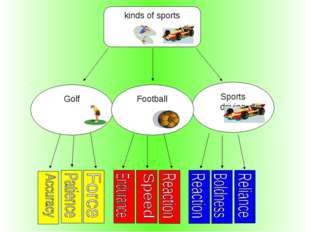 Golf Sports driving Football kinds of sports