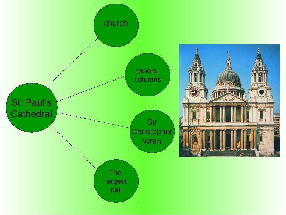 church Sir Christopher Wren towers, columns The largest bell St. Paul's Cath...