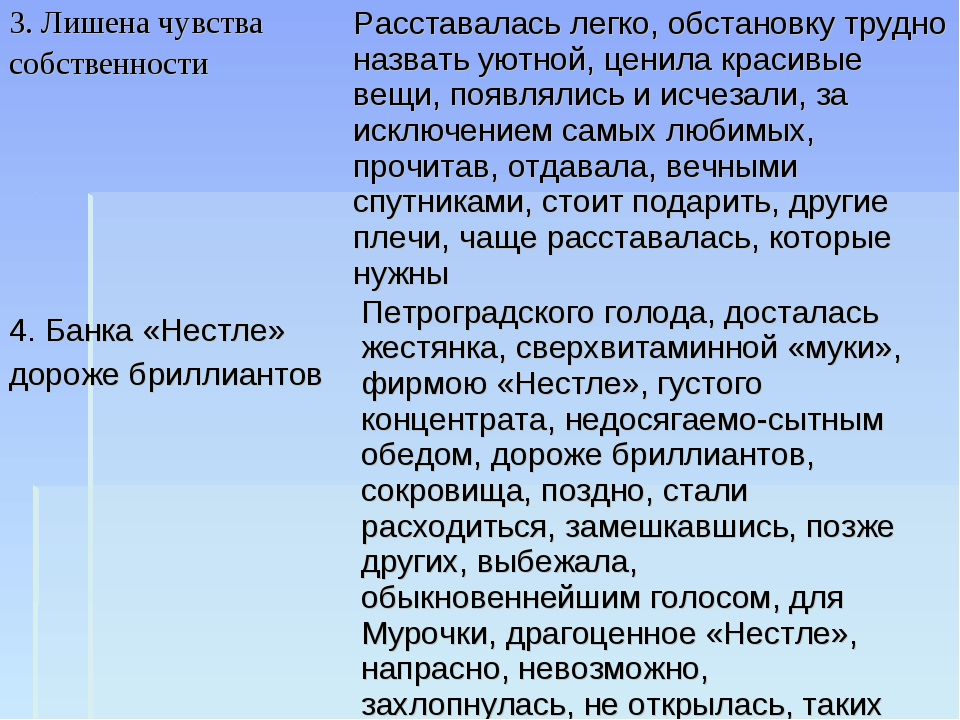 4. Банка «Нестле» дороже бриллиантов Расставалась легко, обстановку трудно на...
