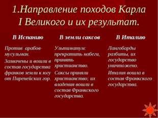 1.Направление походов Карла I Великого и их результат.
