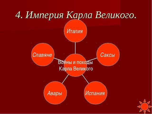 4. Империя Карла Великого.