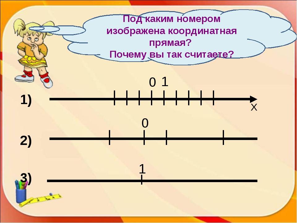 0 1 Х 1) 2) 0 3) 1 Под каким номером изображена координатная прямая? Почему...
