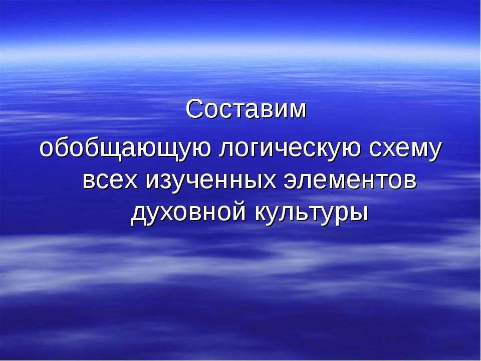 Составим обобщающую логическую схему всех изученных элементов духовной культ...