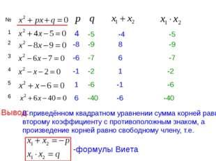 № 4 -5 -8 -9 -4 -5 8 -9 -6 -7 6 -7 -1 -2 1 -2 1 -6 -1 -6 6 -40 -6 -40 Вывод: