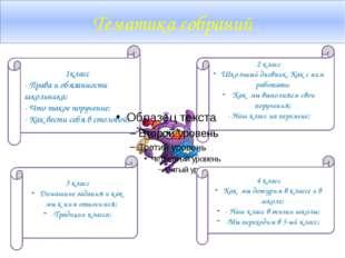 Тематика собраний 1класс - Права и обязанности школьника; - Что такое поручен