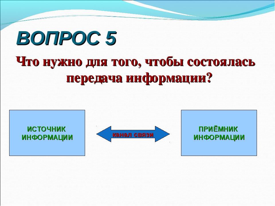 ВОПРОС 5 Что нужно для того, чтобы состоялась передача информации? ИСТОЧНИК И...