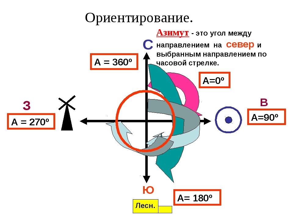 С Лесн. Азимут - это угол между направлением на север и выбранным направление...