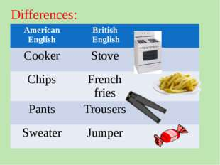 Differences: American English British English Cooker Stove Chips French fries