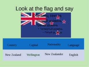 Look at the flag and say Country Capital Nationality Language English New Zea