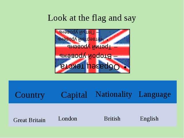 Look at the flag and say Great Britain London British English Country Nationa...