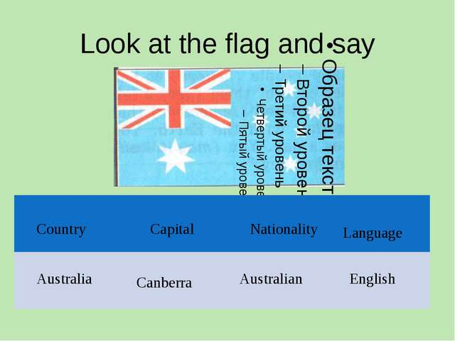 Look at the flag and say Country Capital Nationality Language English Canberr...