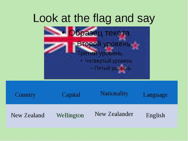 Look at the flag and say Country Capital Nationality Language English New Zea...