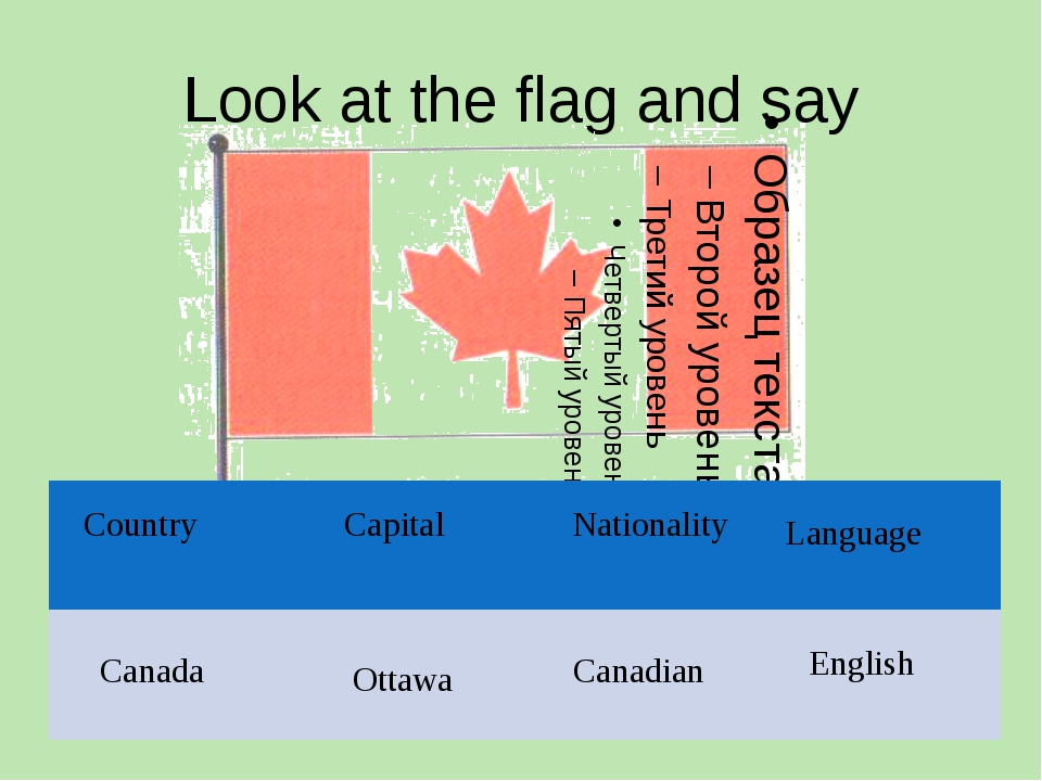 Look at the flag and say Canada Ottawa Country Capital Nationality Language C...