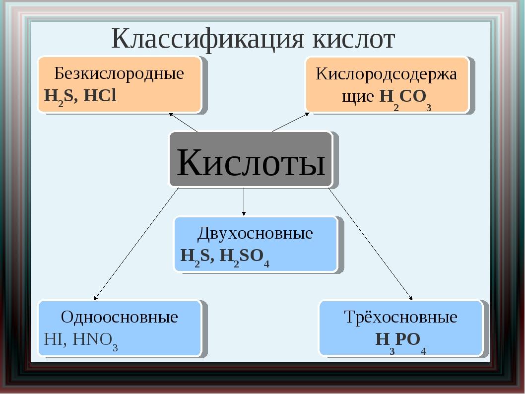 Классификация кислот Одноосновные HI, HNO3 Кислородсодержащие H2CO3 Безкислор...