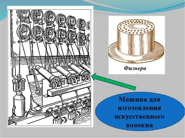 Машина для изготовления искусственного волокна