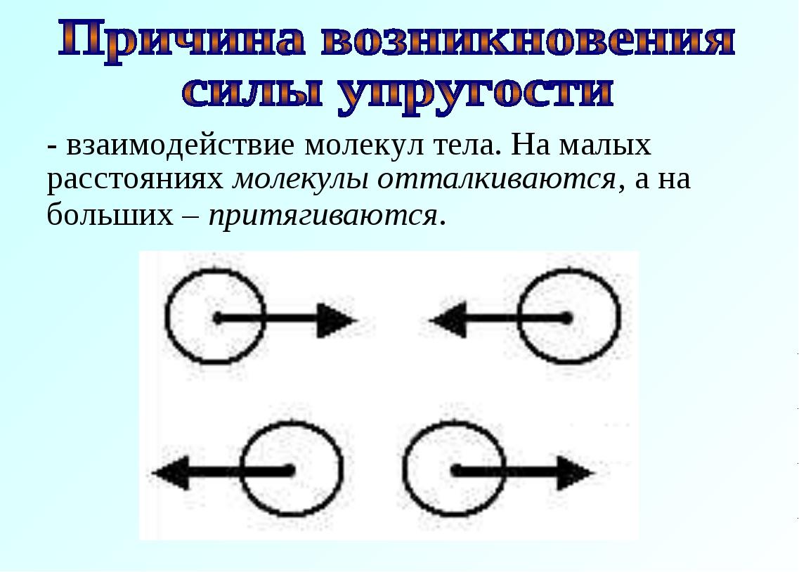 - взаимодействие молекул тела. На малых расстояниях молекулы отталкиваются, а...