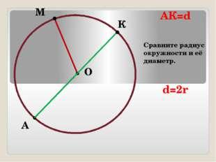 М А О К АК=d Сравните радиус окружности и её диаметр. d=2r