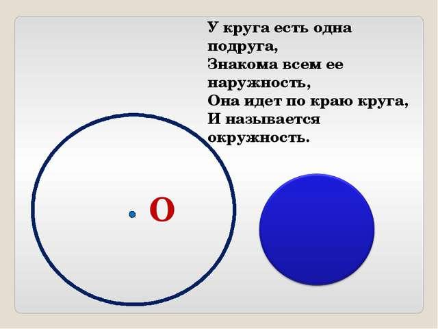 У круга есть одна подруга, Знакома всем ее наружность, Она идет по краю круга...