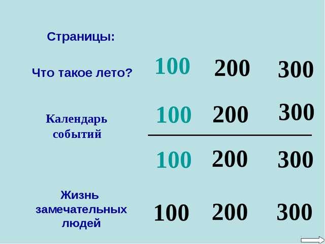 Страницы: Что такое лето? 100 200 300 Календарь событий 100 100 200 300 200 3...