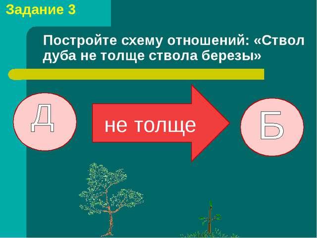 Задание 3 Постройте схему отношений: «Ствол дуба не толще ствола березы» не т...