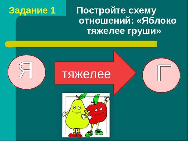 Задание 1 Постройте схему отношений: «Яблоко тяжелее груши» тяжелее