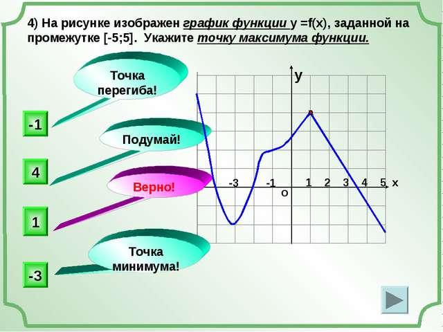 О 1 2 3 4 5 х 4) На рисунке изображен график функции у =f(x), заданной на про...