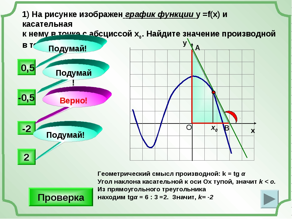 1) На рисунке изображен график функции у =f(x) и касательная к нему в точке с...