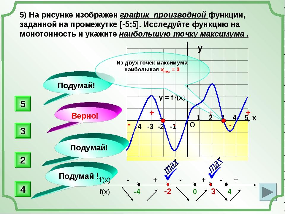 -4 -3 -2 -1 1 2 3 4 5 х 5) На рисунке изображен график производной функции,...