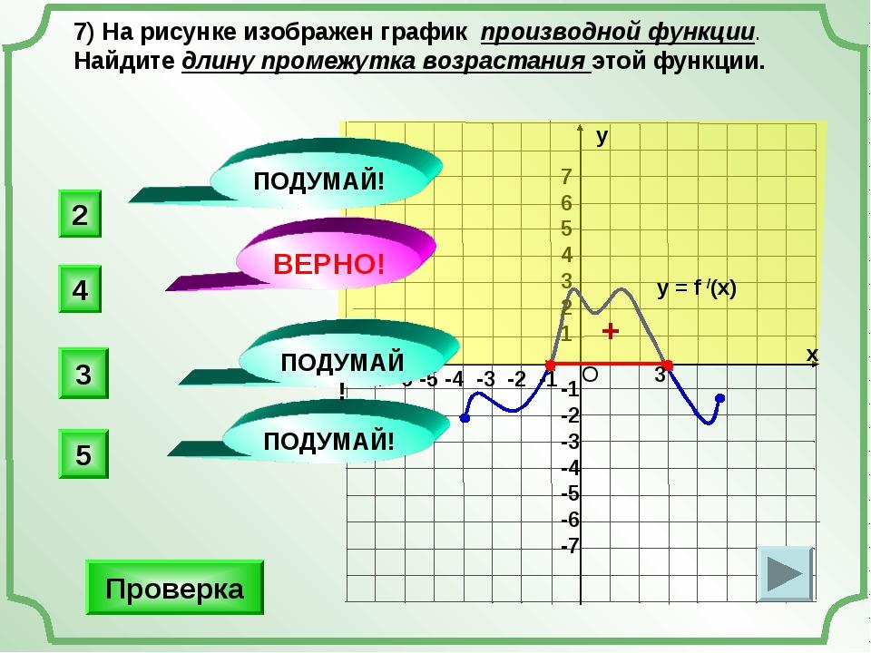 7) На рисунке изображен график производной функции. Найдите длину промежутка...