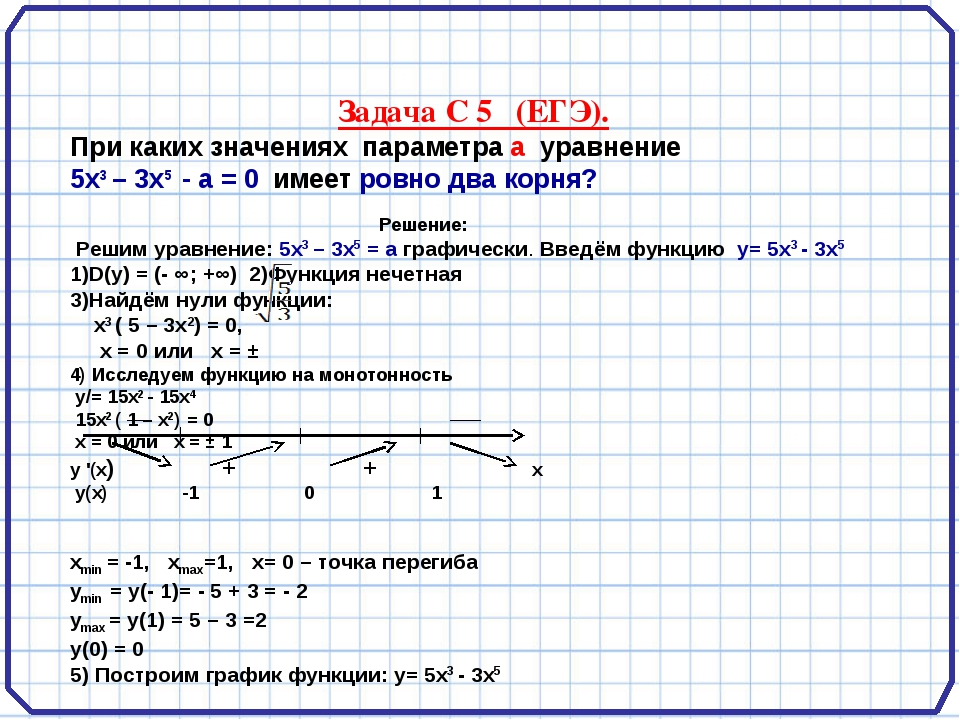 Задача С 5 (ЕГЭ). При каких значениях параметра а уравнение 5x3 – 3x5 - а =...