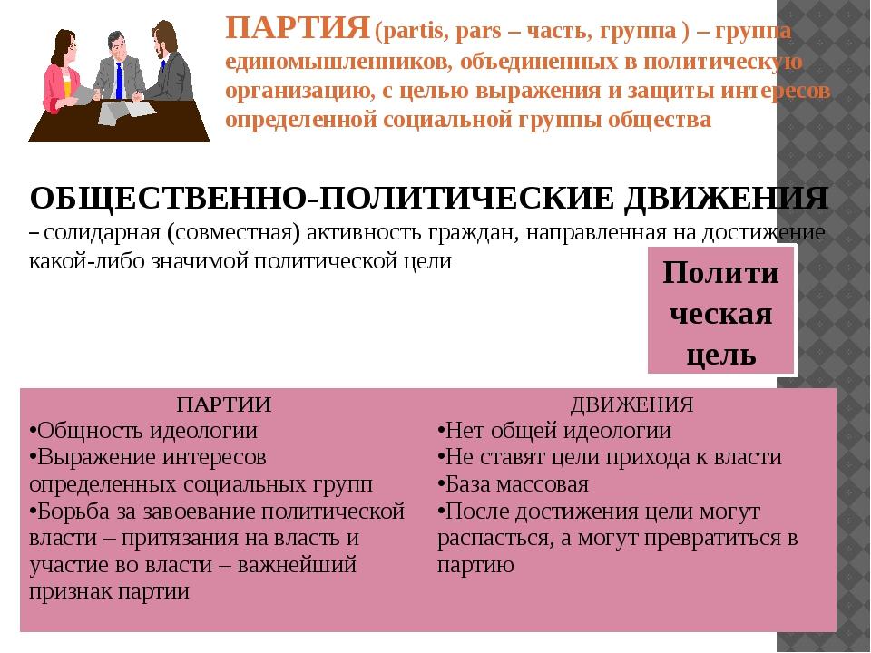 ПАРТИЯ (partis, pars – часть, группа ) – группа единомышленников, объединенны...