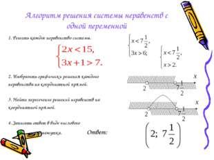 Алгоритм решения системы неравенств с одной переменной 1. Решить каждое нерав