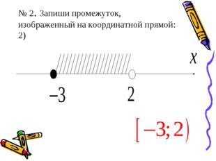№ 2. Запиши промежуток, изображенный на координатной прямой: 2)