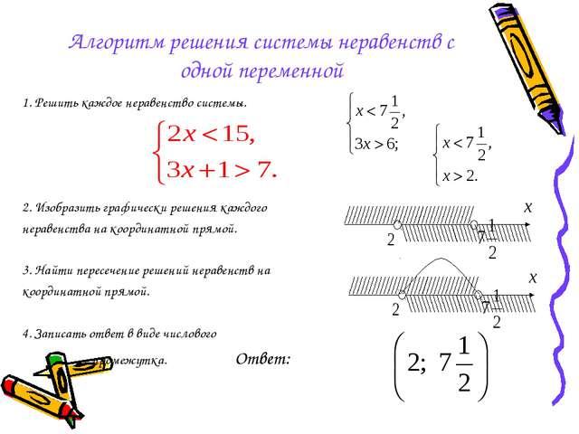 Алгоритм решения системы неравенств с одной переменной 1. Решить каждое нерав...