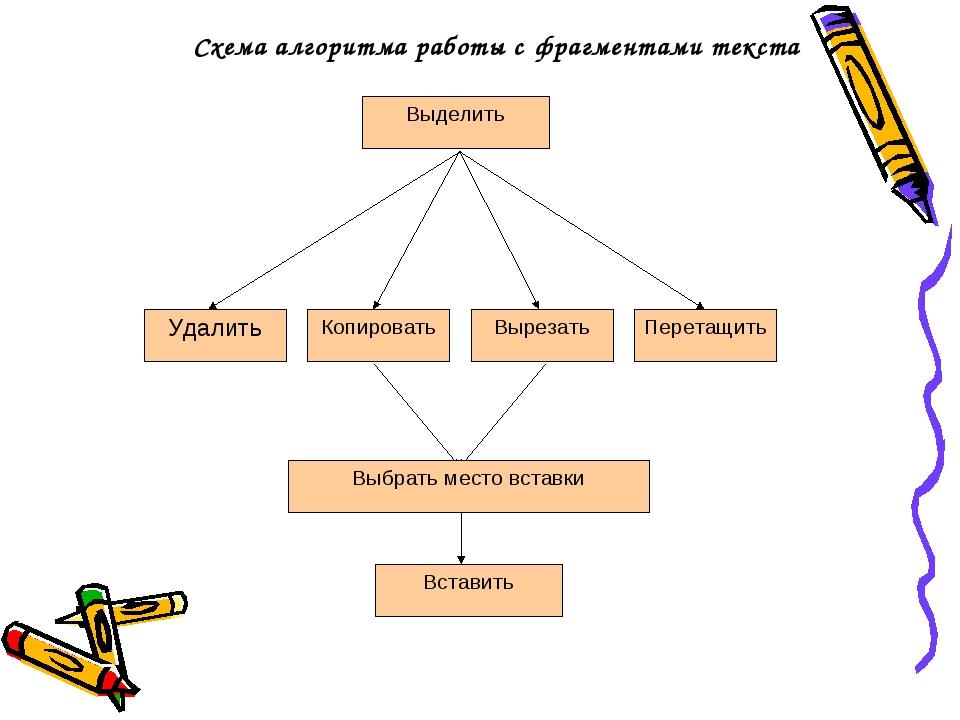 Что можно делать с фрагментами текста